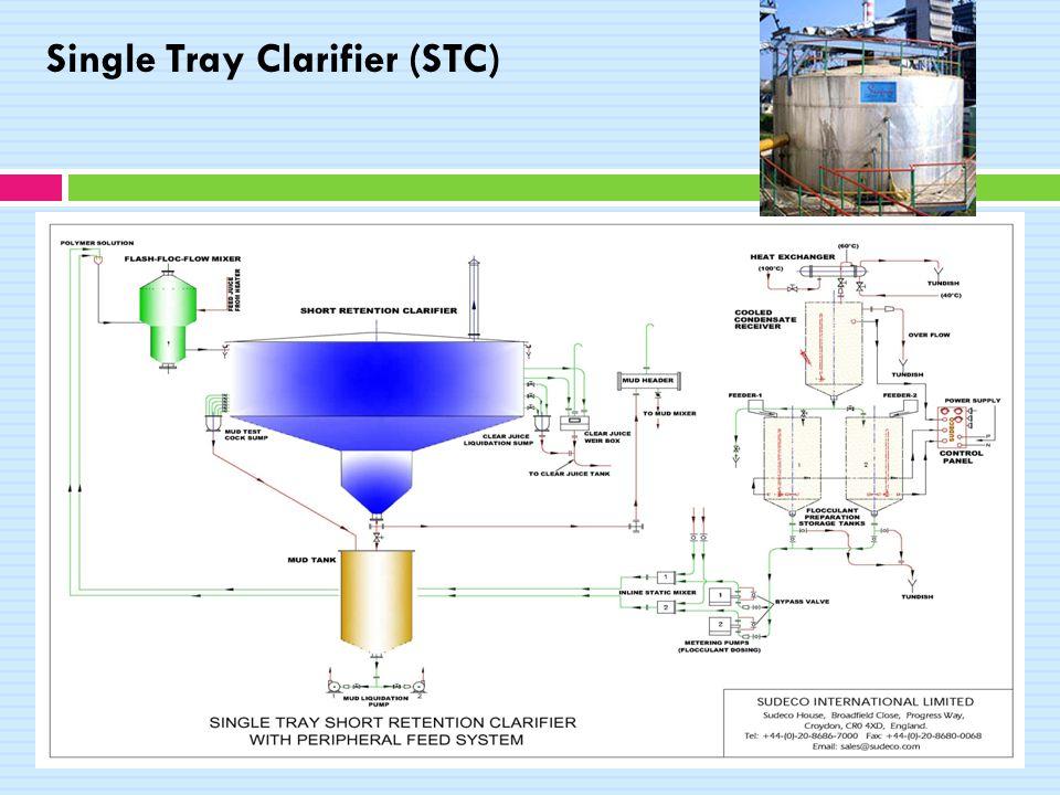 Single Tray Clarifier (STC)