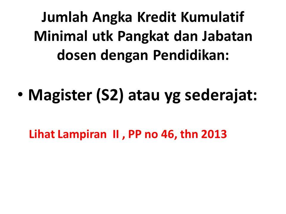 Magister (S2) atau yg sederajat: