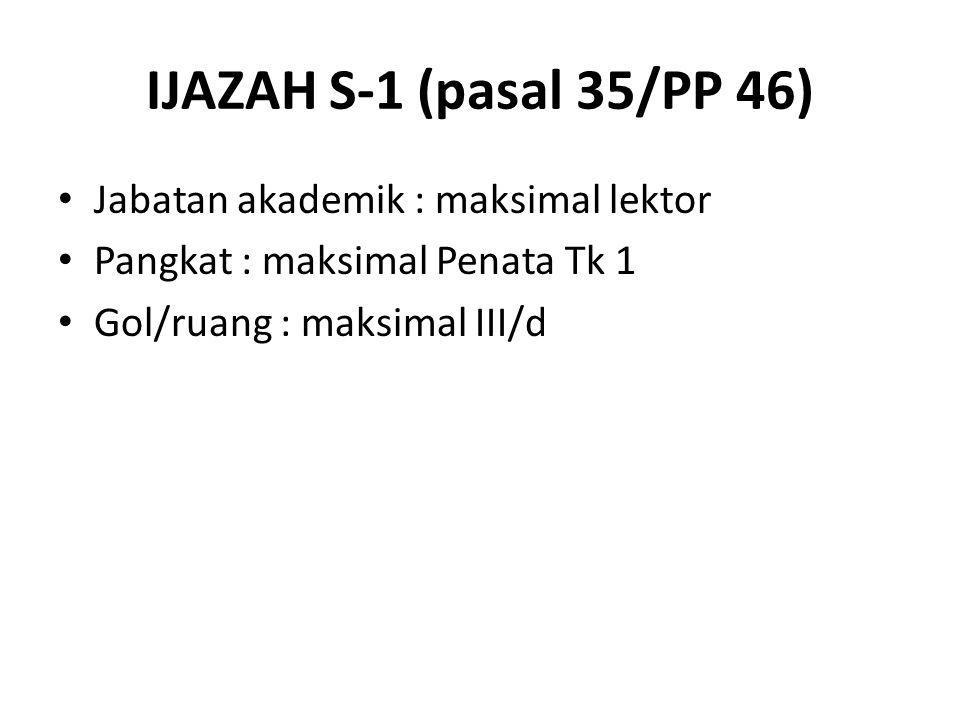IJAZAH S-1 (pasal 35/PP 46) Jabatan akademik : maksimal lektor