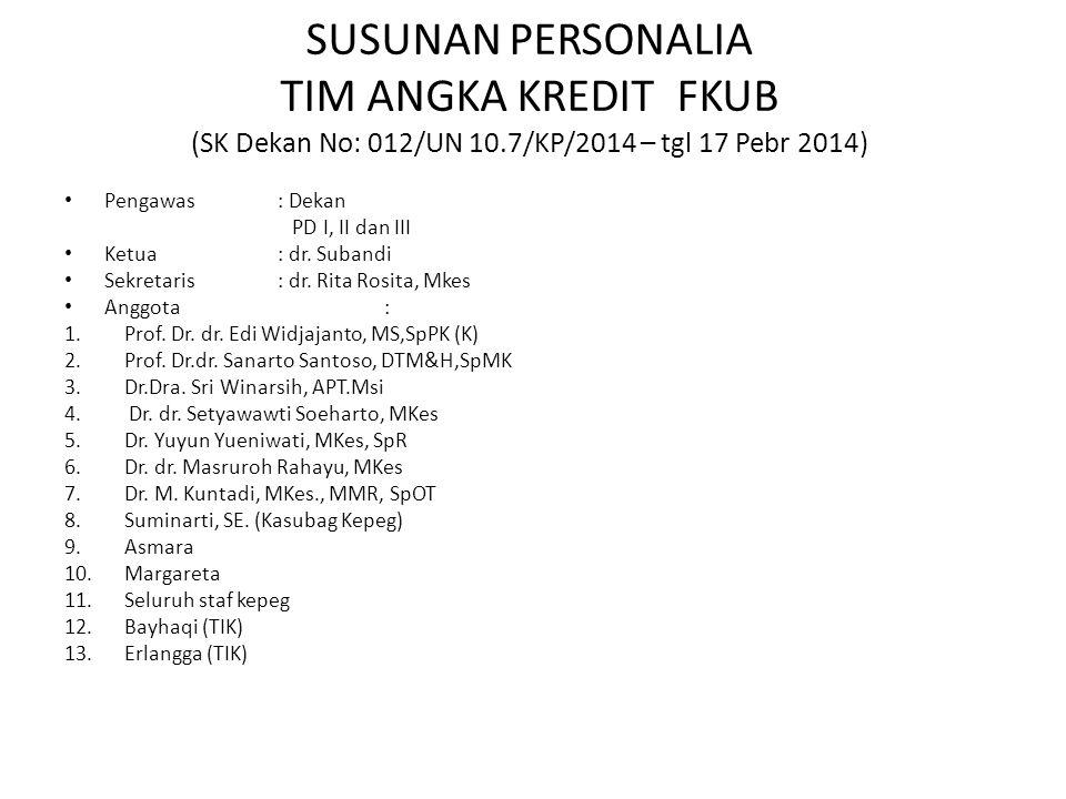 SUSUNAN PERSONALIA TIM ANGKA KREDIT FKUB (SK Dekan No: 012/UN 10