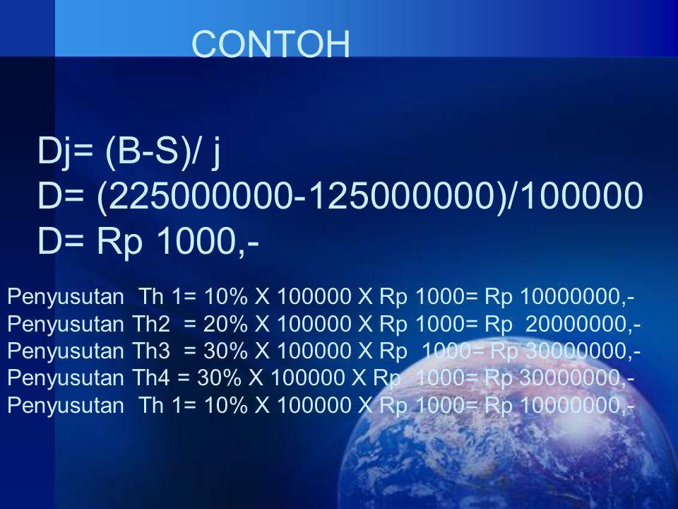 CONTOH Dj= (B-S)/ j D= (225000000-125000000)/100000 D= Rp 1000,-