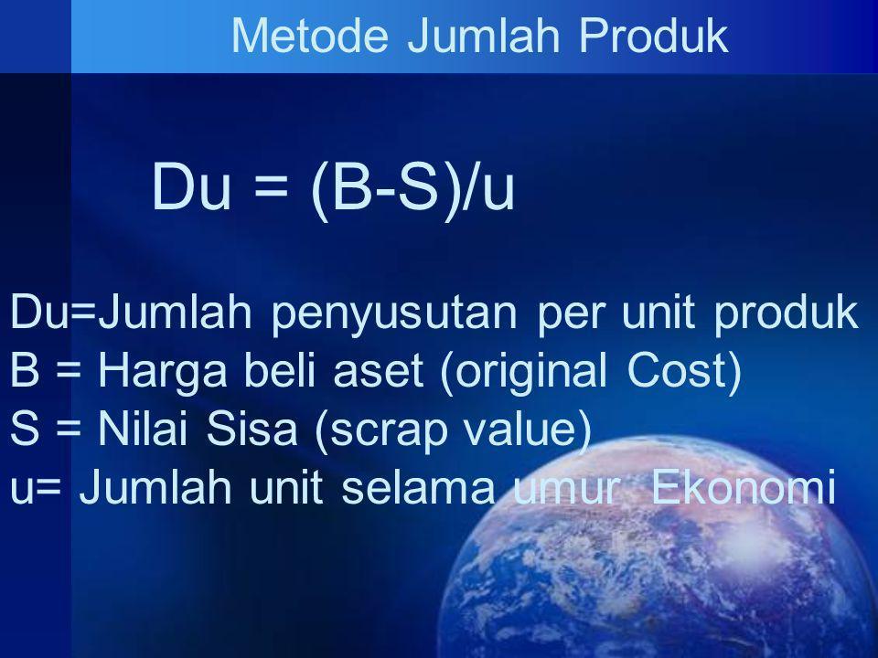 Du = (B-S)/u Metode Jumlah Produk Du=Jumlah penyusutan per unit produk