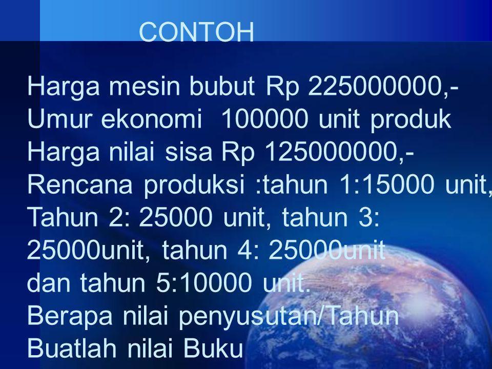 CONTOH Harga mesin bubut Rp 225000000,- Umur ekonomi 100000 unit produk. Harga nilai sisa Rp 125000000,-