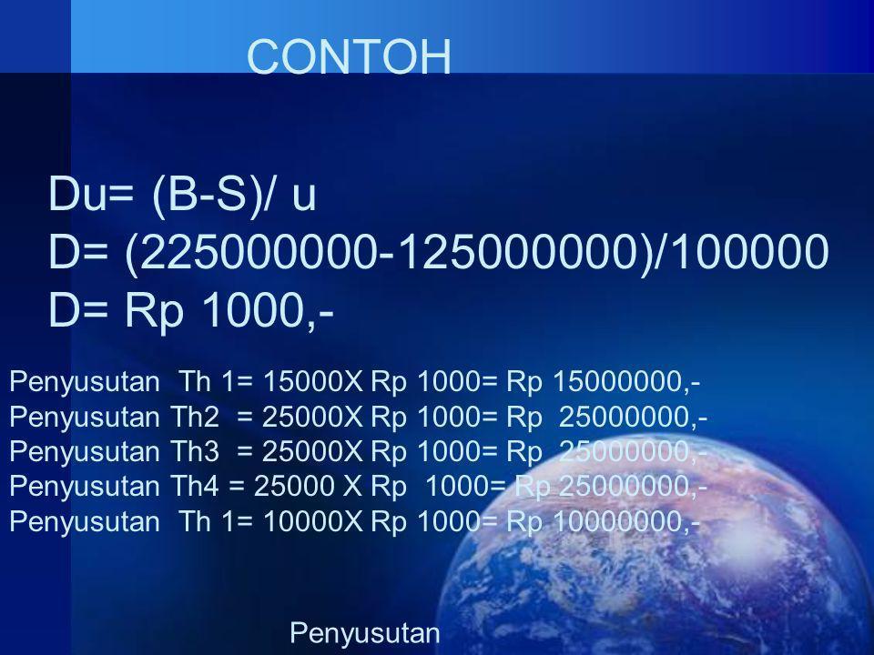 CONTOH Du= (B-S)/ u D= (225000000-125000000)/100000 D= Rp 1000,-