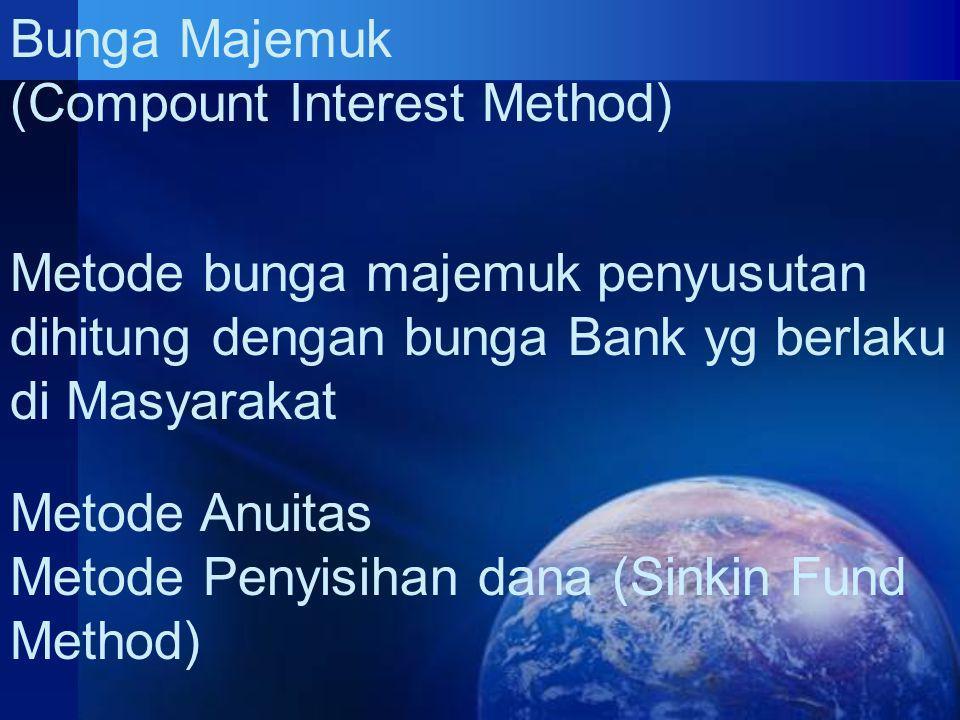 Bunga Majemuk (Compount Interest Method) Metode bunga majemuk penyusutan dihitung dengan bunga Bank yg berlaku di Masyarakat.