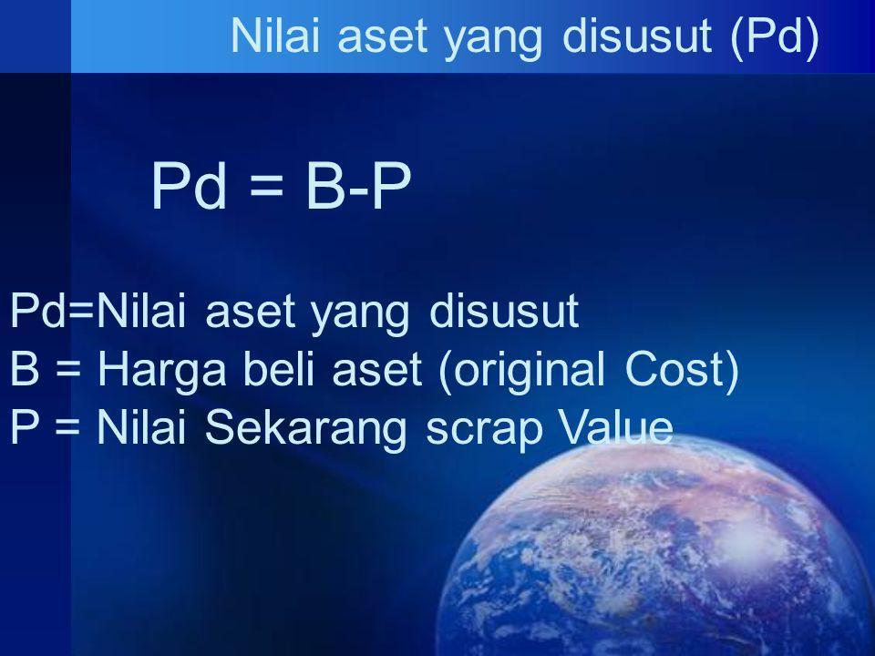 Pd = B-P Nilai aset yang disusut (Pd) Pd=Nilai aset yang disusut
