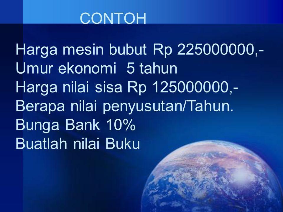CONTOH Harga mesin bubut Rp 225000000,- Umur ekonomi 5 tahun. Harga nilai sisa Rp 125000000,- Berapa nilai penyusutan/Tahun.
