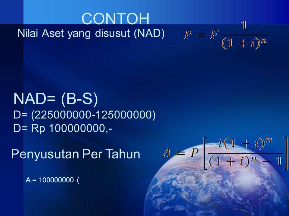 CONTOH NAD= (B-S) Penyusutan Per Tahun Nilai Aset yang disusut (NAD)