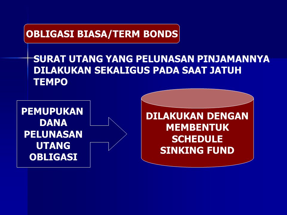 OBLIGASI BIASA/TERM BONDS