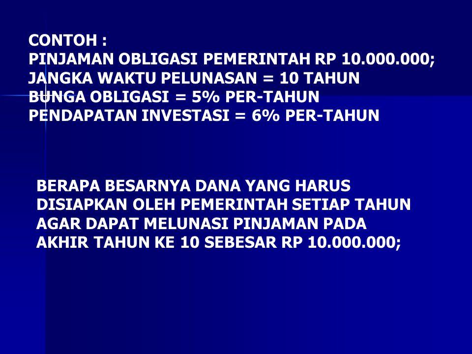 CONTOH : PINJAMAN OBLIGASI PEMERINTAH RP 10.000.000; JANGKA WAKTU PELUNASAN = 10 TAHUN. BUNGA OBLIGASI = 5% PER-TAHUN.