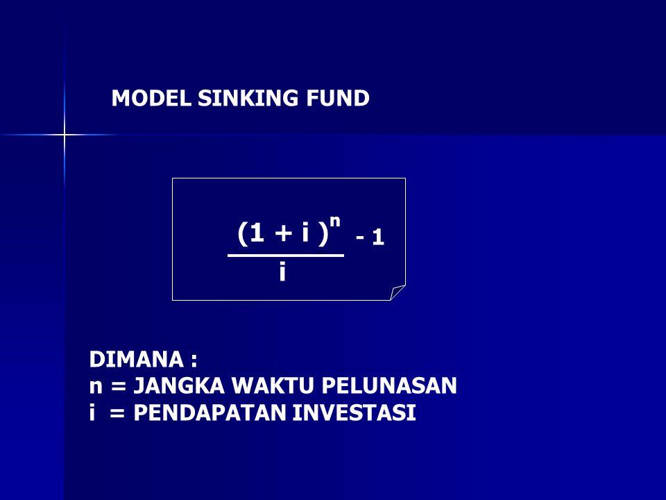 (1 + i )n i MODEL SINKING FUND - 1 DIMANA : n = JANGKA WAKTU PELUNASAN