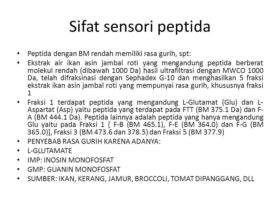 Sifat sensori peptida Peptida dengan BM rendah memiliki rasa gurih, spt: