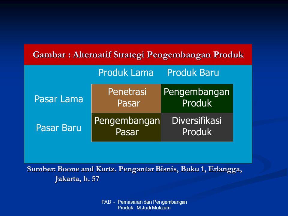 Gambar : Alternatif Strategi Pengembangan Produk