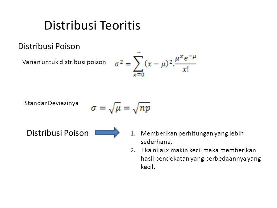 Distribusi Teoritis Distribusi Poison Distribusi Poison