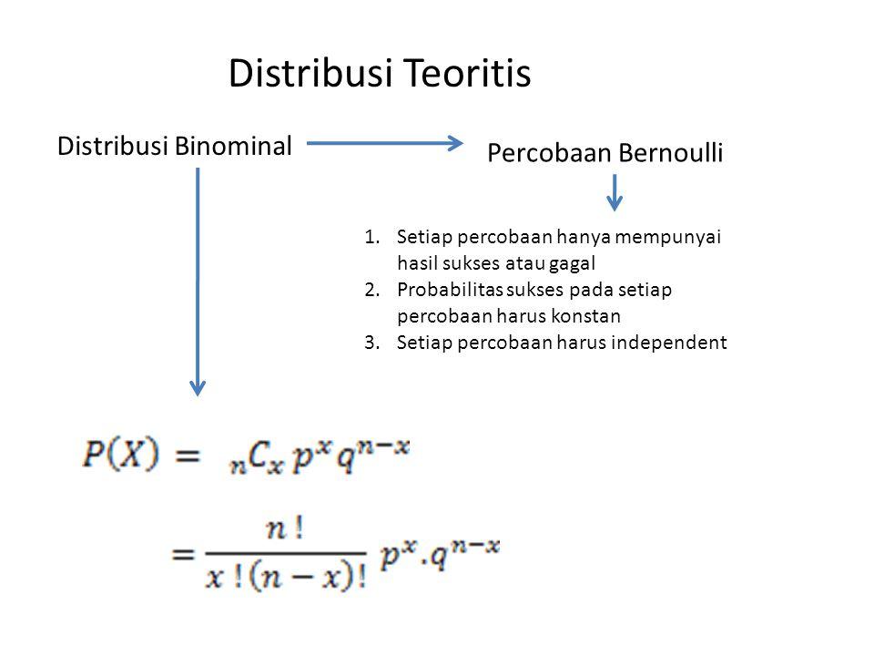 Distribusi Teoritis Distribusi Binominal Percobaan Bernoulli