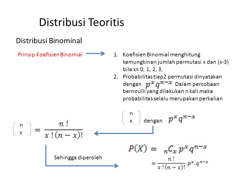 Distribusi Teoritis Distribusi Binominal Prinsip Koefisien Binomial
