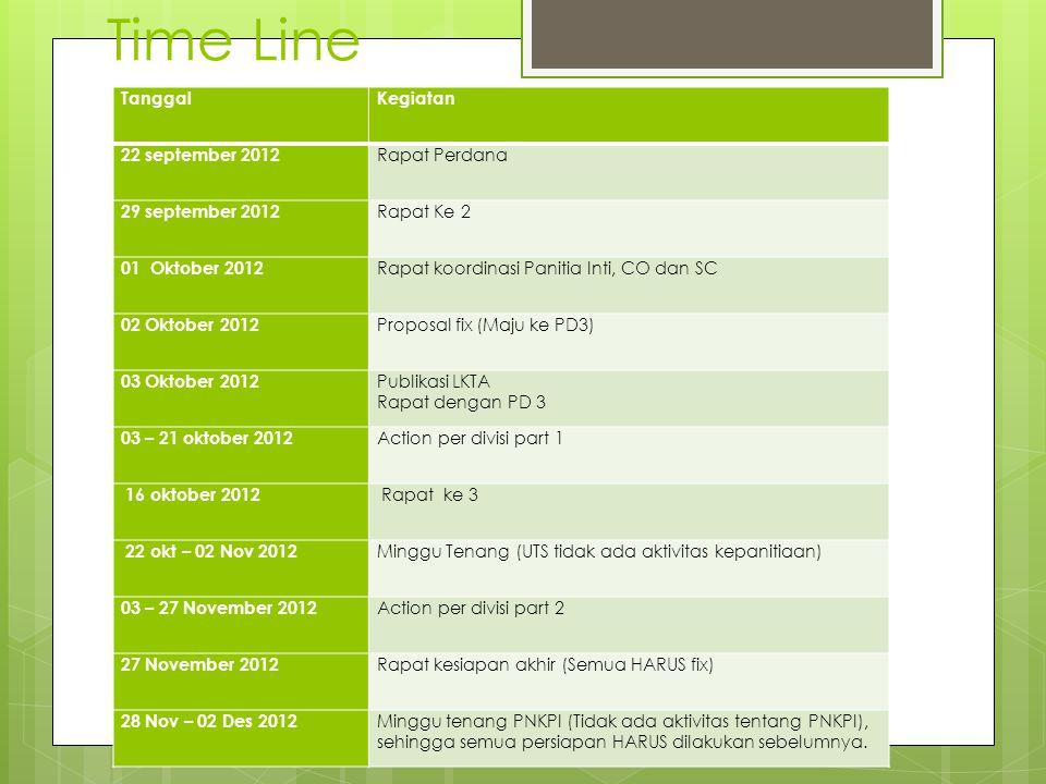 Time Line Tanggal Kegiatan 22 september 2012 Rapat Perdana