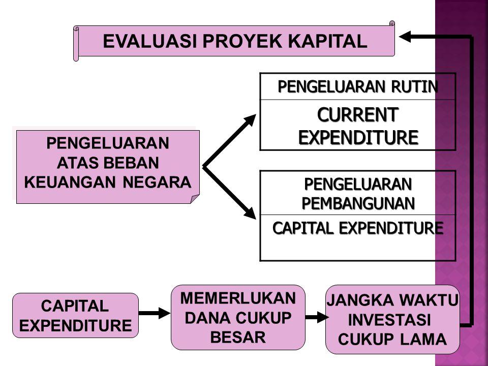 EVALUASI PROYEK KAPITAL