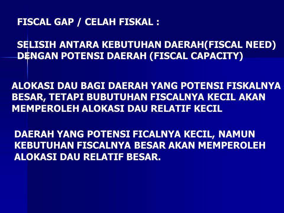 FISCAL GAP / CELAH FISKAL :