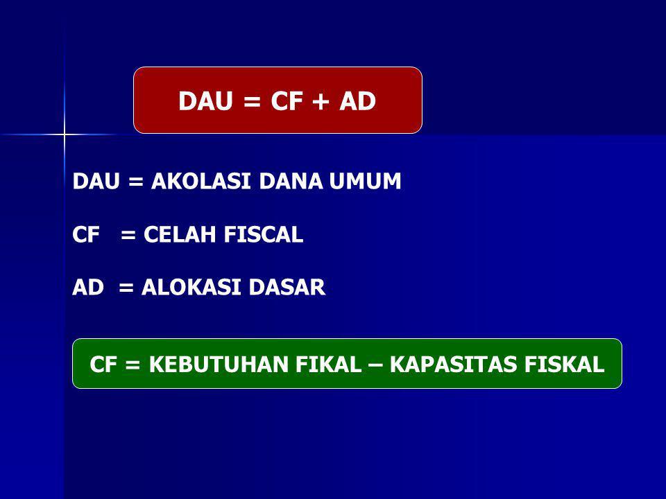 CF = KEBUTUHAN FIKAL – KAPASITAS FISKAL
