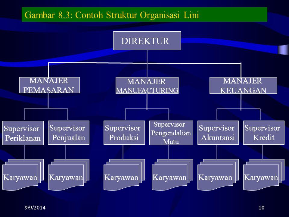 Gambar 8.3: Contoh Struktur Organisasi Lini