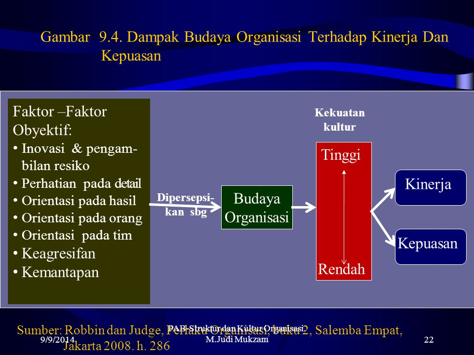 Gambar 9.4. Dampak Budaya Organisasi Terhadap Kinerja Dan Kepuasan
