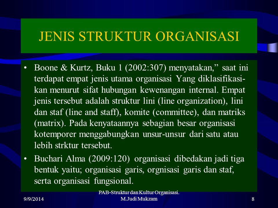 JENIS STRUKTUR ORGANISASI