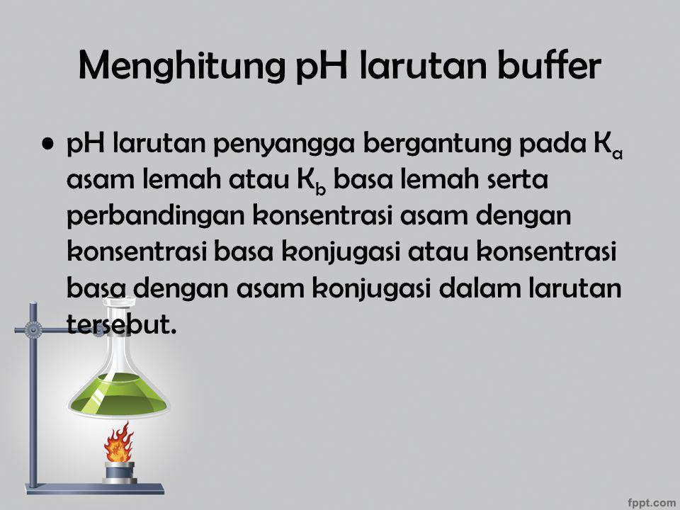 Menghitung pH larutan buffer