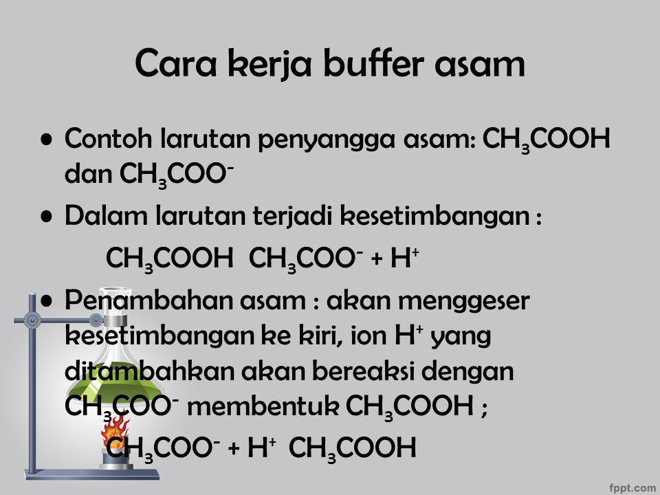 Cara kerja buffer asam Contoh larutan penyangga asam: CH3COOH dan CH3COO- Dalam larutan terjadi kesetimbangan :