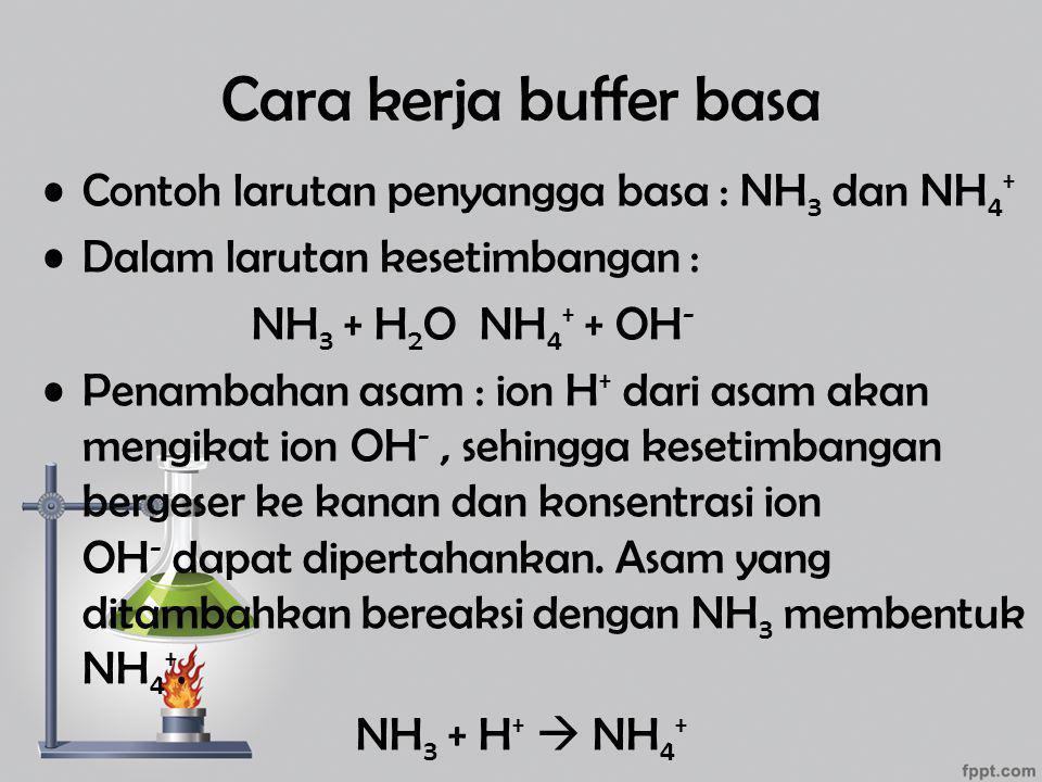 Cara kerja buffer basa Contoh larutan penyangga basa : NH3 dan NH4+