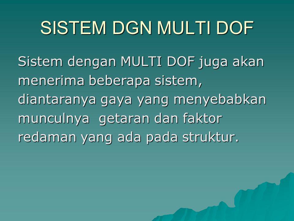 SISTEM DGN MULTI DOF Sistem dengan MULTI DOF juga akan