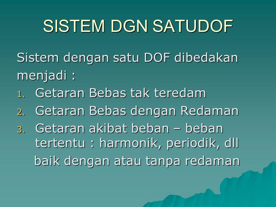 SISTEM DGN SATUDOF Sistem dengan satu DOF dibedakan menjadi :