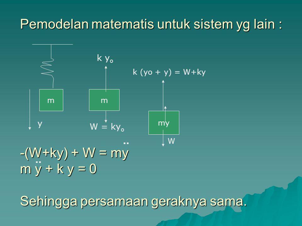 Pemodelan matematis untuk sistem yg lain : -(W+ky) + W = my m y + k y = 0 Sehingga persamaan geraknya sama.