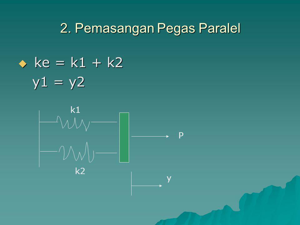 2. Pemasangan Pegas Paralel