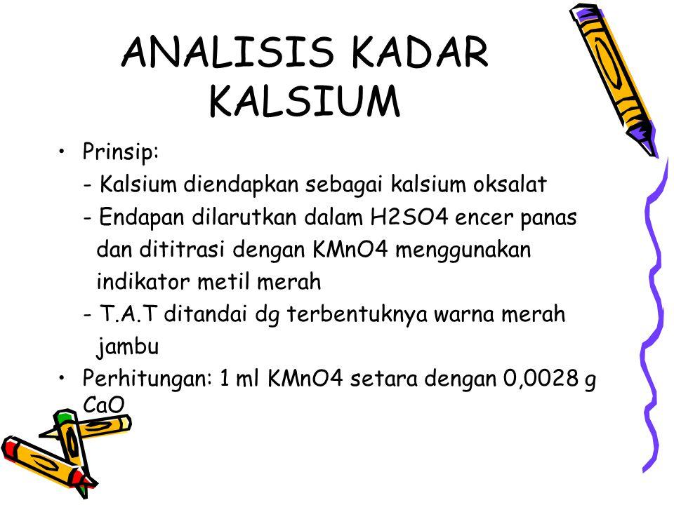 ANALISIS KADAR KALSIUM