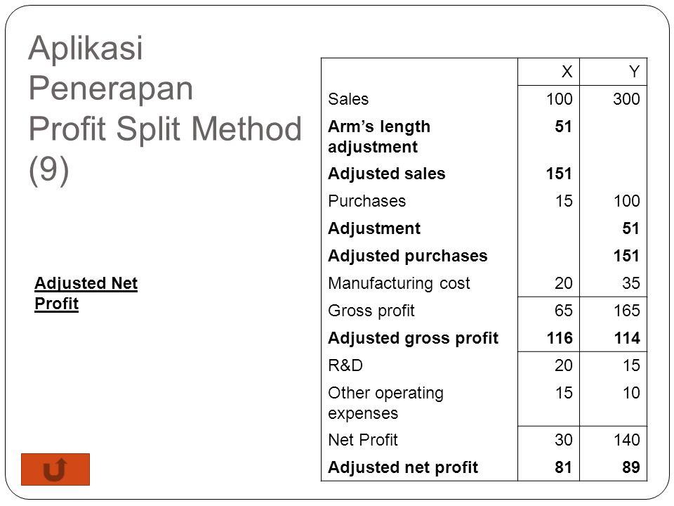 Aplikasi Penerapan Profit Split Method (9)
