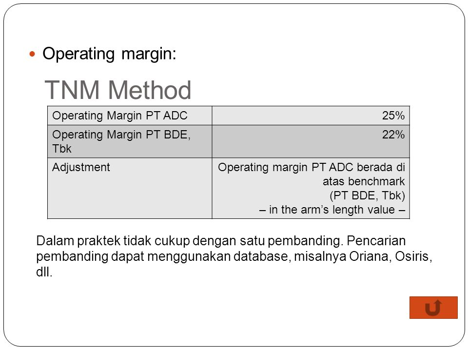 TNM Method Operating margin: