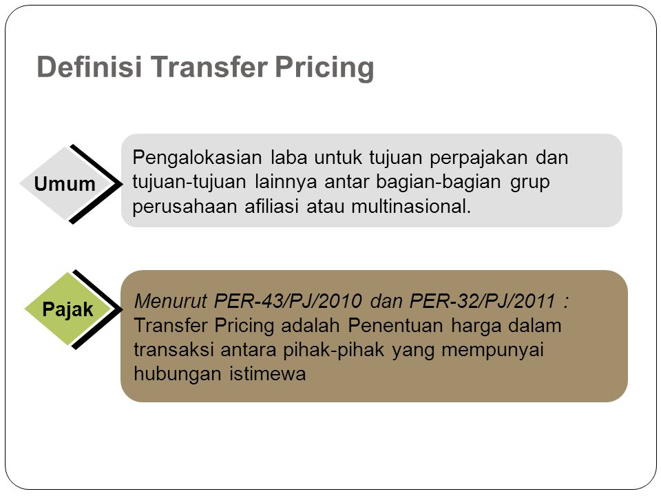 Definisi Transfer Pricing
