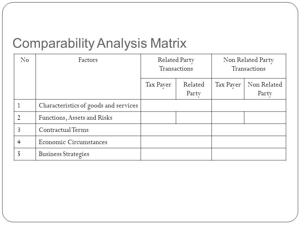 Comparability Analysis Matrix