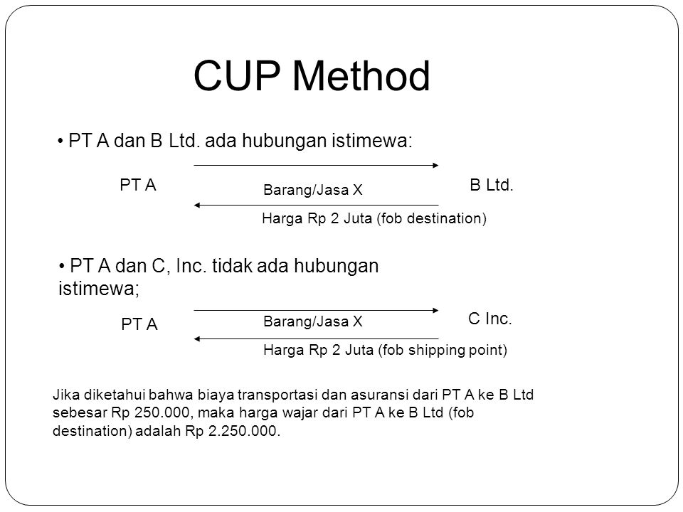CUP Method PT A dan B Ltd. ada hubungan istimewa: