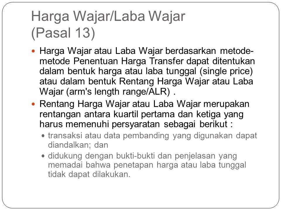 Harga Wajar/Laba Wajar (Pasal 13)