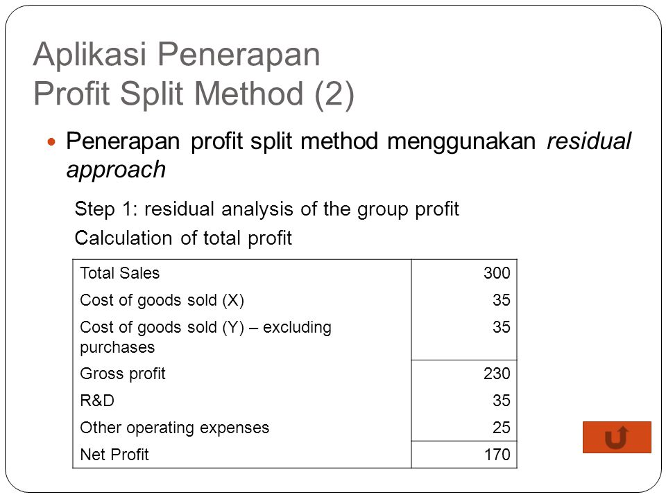 Aplikasi Penerapan Profit Split Method (2)