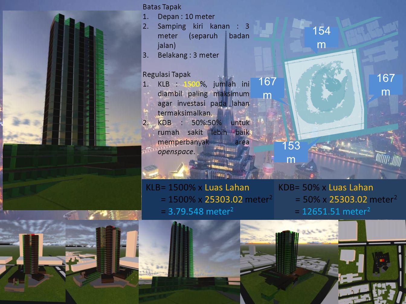 154 m 167m 153m KLB = 1500% x Luas Lahan = 1500% x 25303.02 meter2