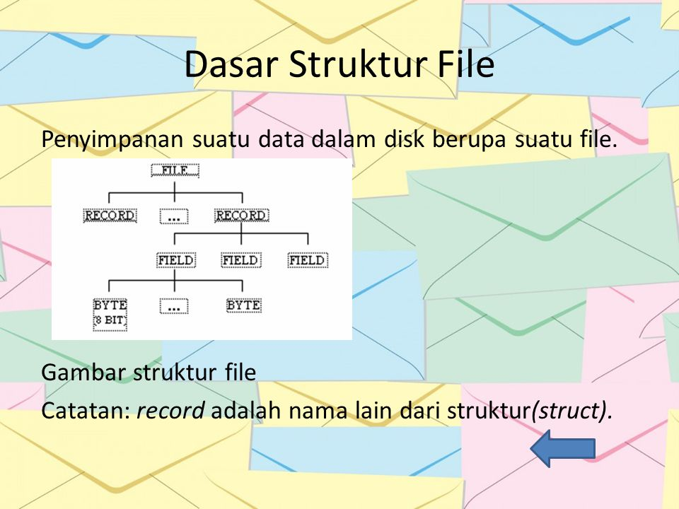 Dasar Struktur File
