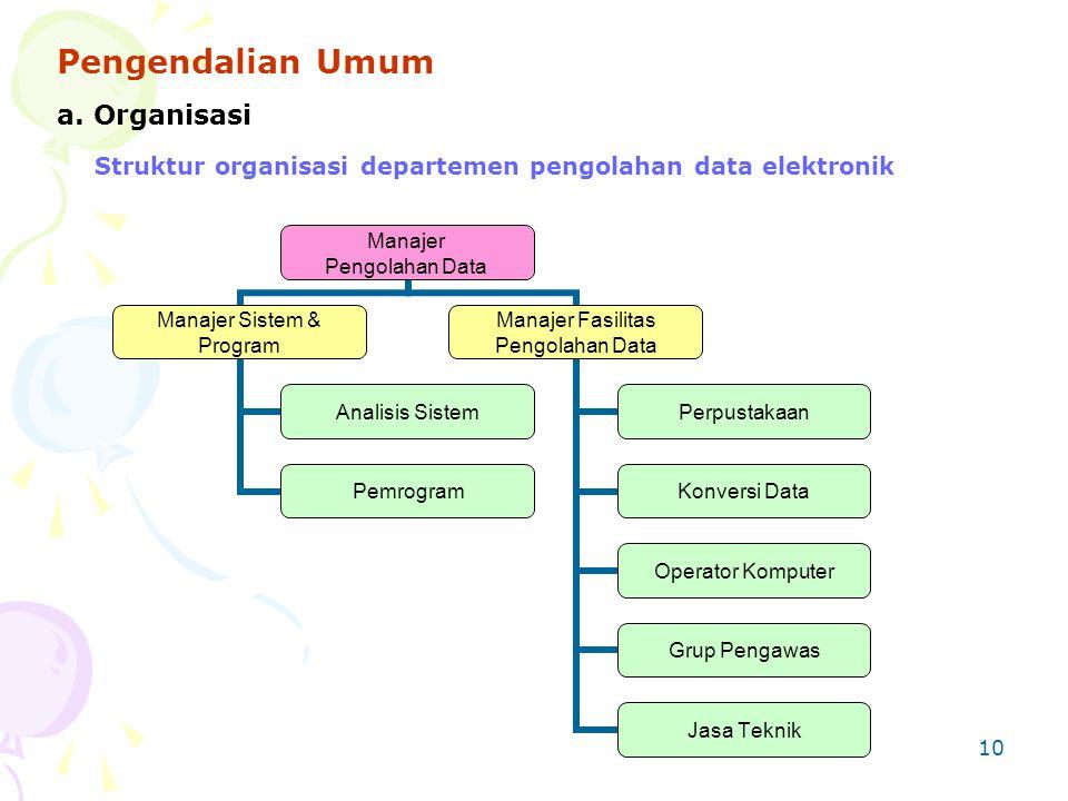 Pengendalian Umum a. Organisasi