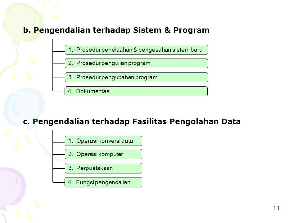 b. Pengendalian terhadap Sistem & Program