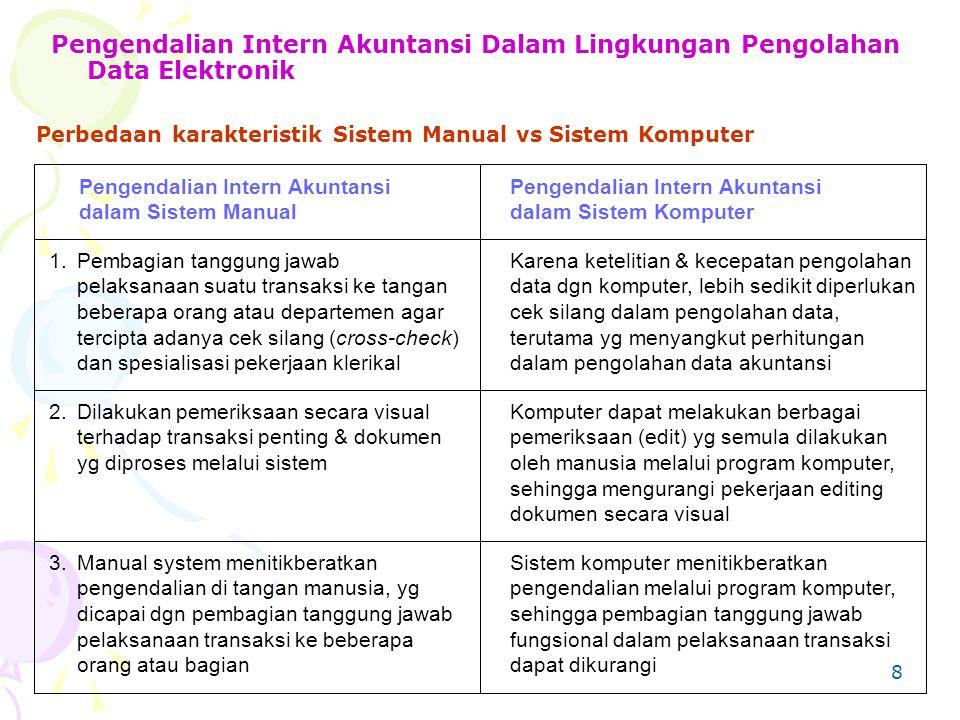 Pengendalian Intern Akuntansi Dalam Lingkungan Pengolahan Data Elektronik