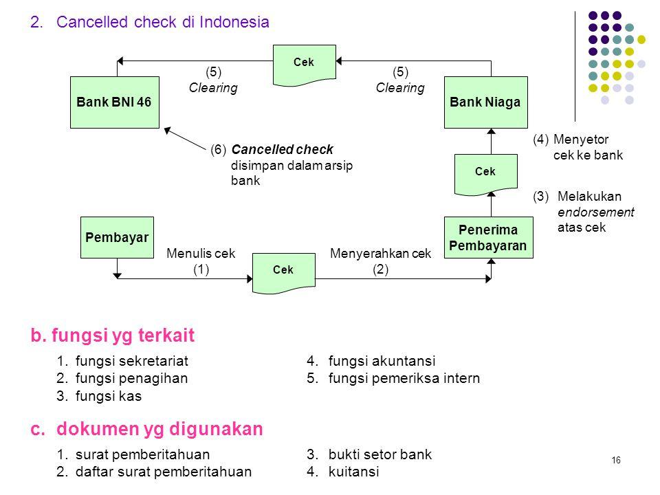 2. Cancelled check di Indonesia