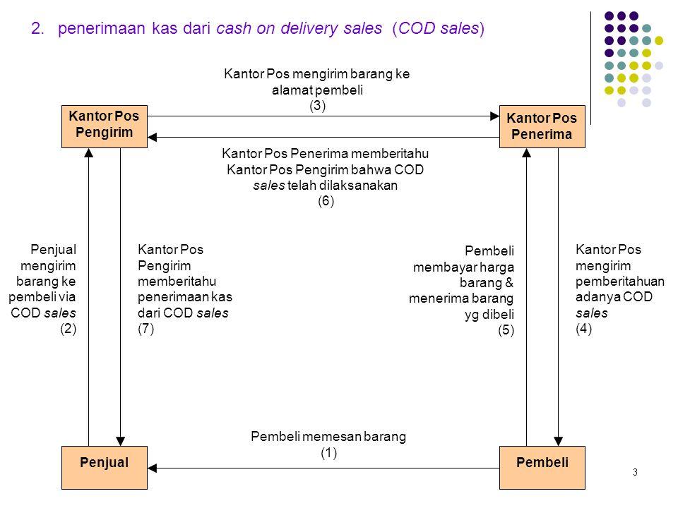 2. penerimaan kas dari cash on delivery sales (COD sales)