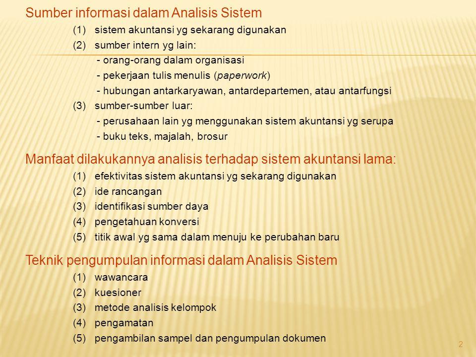 Sumber informasi dalam Analisis Sistem
